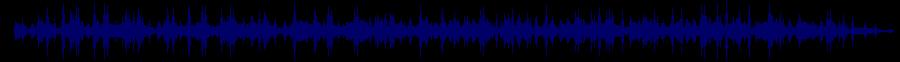 waveform of track #66019