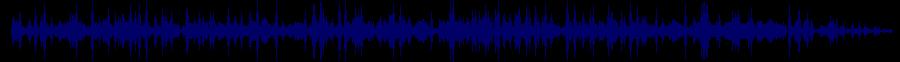 waveform of track #66021