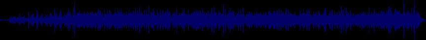 waveform of track #66026