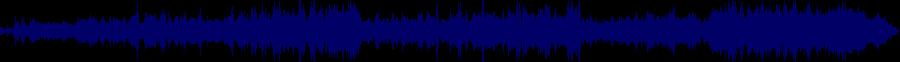 waveform of track #66027