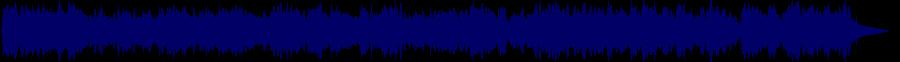 waveform of track #66030