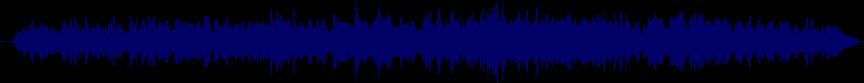 waveform of track #66033