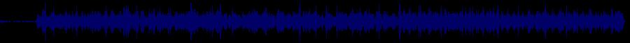 waveform of track #66038