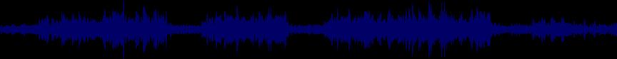 waveform of track #66042