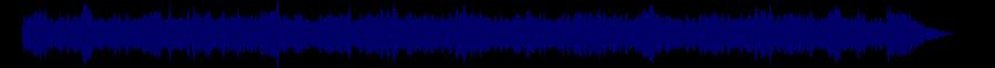 waveform of track #66047