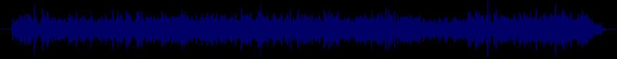 waveform of track #66055