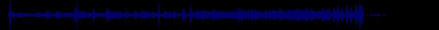 waveform of track #66059