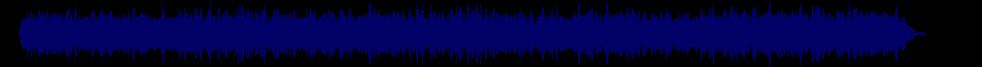 waveform of track #66096
