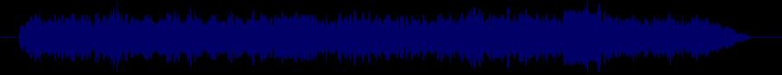 waveform of track #66108
