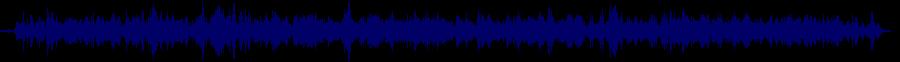 waveform of track #66112