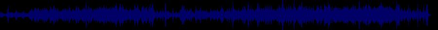 waveform of track #66121
