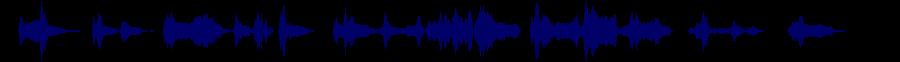 waveform of track #66144