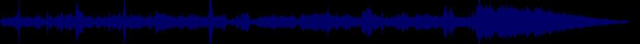 waveform of track #66149