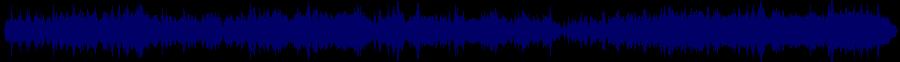 waveform of track #66156