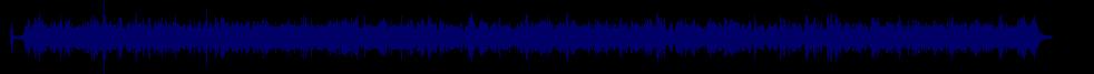 waveform of track #66163