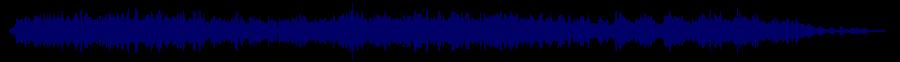 waveform of track #66176