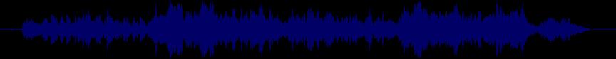 waveform of track #66185