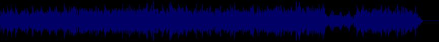 waveform of track #66193
