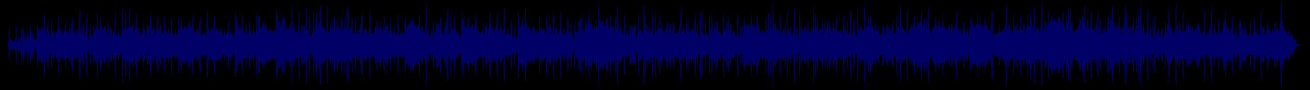 waveform of track #66195