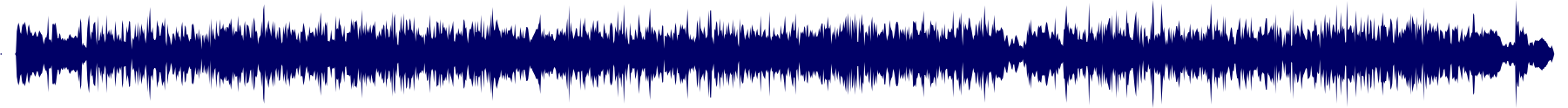 waveform of track #66201