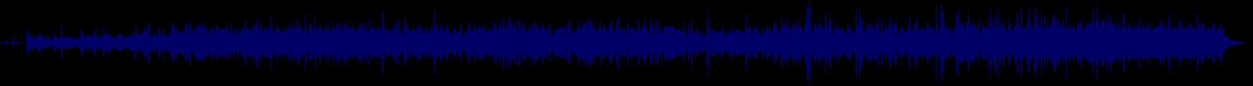 waveform of track #66230