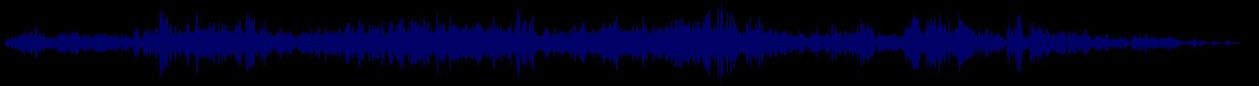 waveform of track #66231