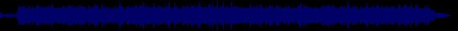 waveform of track #66235