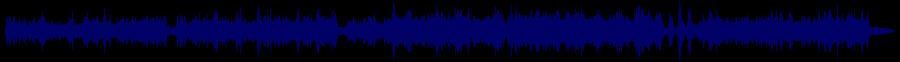 waveform of track #66237
