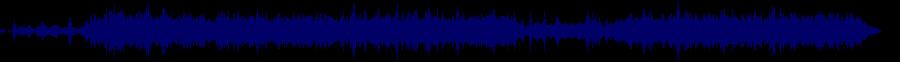 waveform of track #66238