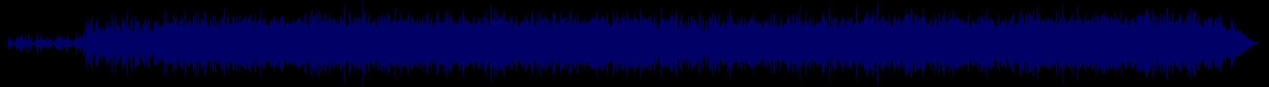 waveform of track #66245