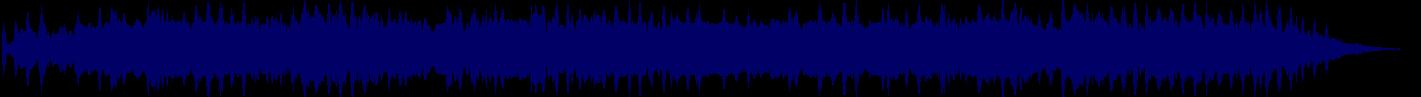 waveform of track #66250