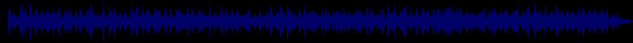 waveform of track #66254