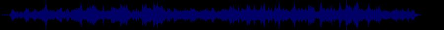 waveform of track #66259