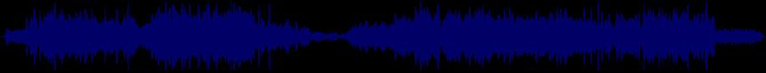 waveform of track #66269