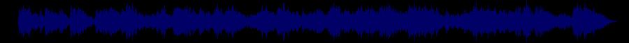 waveform of track #66270