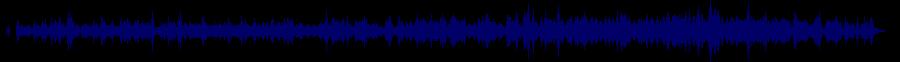 waveform of track #66277