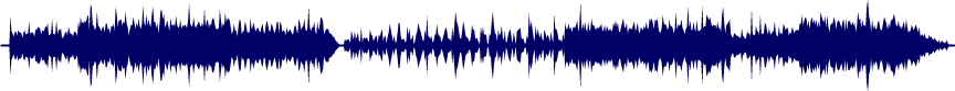 waveform of track #66283