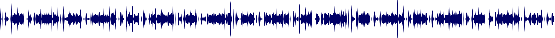 waveform of track #66284