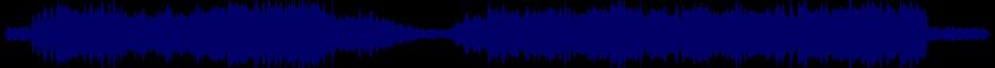 waveform of track #66303