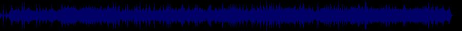 waveform of track #66321