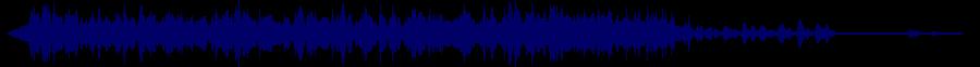 waveform of track #66332