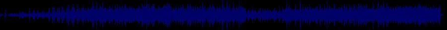 waveform of track #66351