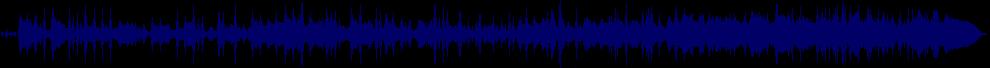 waveform of track #66358