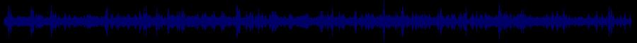 waveform of track #66385