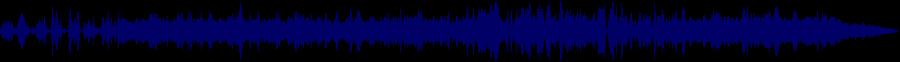 waveform of track #66392