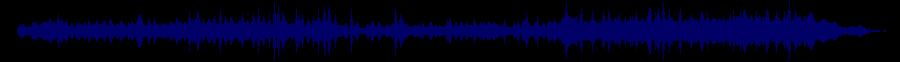 waveform of track #66401