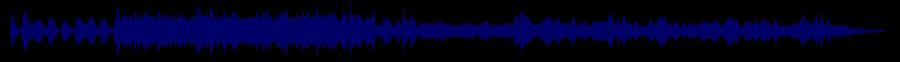 waveform of track #66402