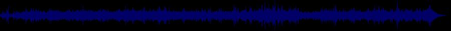waveform of track #66411
