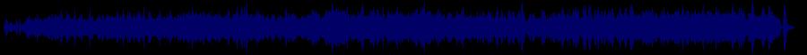 waveform of track #66438
