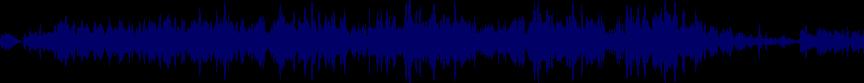 waveform of track #66472